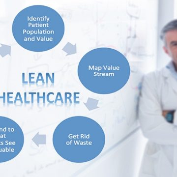 Lean Six Sigma em Saúde