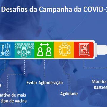 Vacinação da Covid19: Muitos desafios pela frente